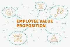 Conceptual business illustration with the words employee value p. Roposition Stock Photos