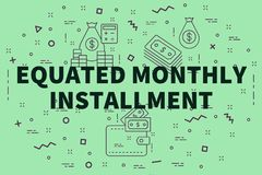 Conceptual business illustration with the words equated monthly. Installment Stock Photos