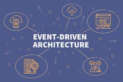 Conceptual business illustration with the words event-driven arc. Hitecture Royalty Free Stock Photo