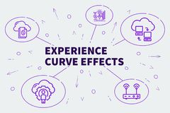 Conceptual business illustration with the words experience curve vector illustration