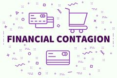 Conceptual business illustration with the words financial contag. Ion Stock Photography