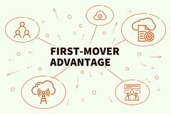 Conceptual business illustration with the words first-mover adva. Ntage Royalty Free Stock Image