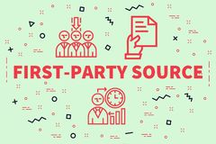 Conceptual business illustration with the words first-party sour stock illustration