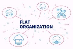 Conceptual business illustration with the words flat organizatio royalty free illustration