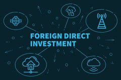 Conceptual business illustration with the words foreign direct i. Nvestment Royalty Free Stock Photography