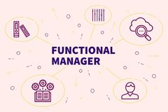 Conceptual business illustration with the words functional manager royalty free illustration