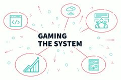 Conceptual business illustration with the words gaming the syste. M Stock Photography