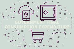 Conceptual business illustration with the words government final. Consumption expenditure Stock Photo