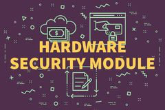 Conceptual business illustration with the words hardware security module vector illustration