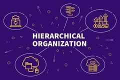 Conceptual business illustration with the words hierarchical org. Anization Royalty Free Stock Photos