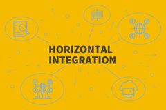 Conceptual business illustration with the words horizontal integ. Ration Royalty Free Stock Photography
