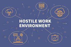 Conceptual business illustration with the words hostile work env. Ironment Royalty Free Stock Photos