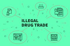 Conceptual business illustration with the words illegal drug trade vector illustration