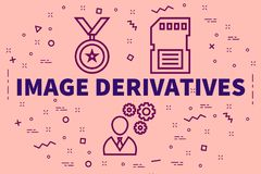 Conceptual business illustration with the words image derivative. S royalty free illustration