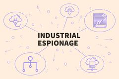 Conceptual business illustration with the words industrial espionage royalty free illustration