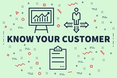 Conceptual business illustration with the words know your custom. Er Royalty Free Stock Photos