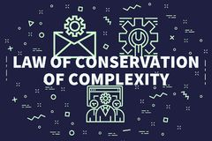 Conceptual business illustration with the words law of conservation of complexity vector illustration
