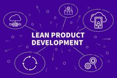 Conceptual business illustration with the words lean product dev. Elopment Stock Photography