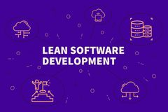 Conceptual business illustration with the words lean software de. Velopment Royalty Free Stock Photos