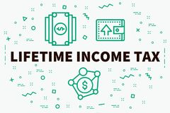 Conceptual business illustration with the words lifetime income. Tax Stock Photography