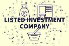 Conceptual business illustration with the words listed investmen. T company Royalty Free Stock Images