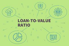 Conceptual business illustration with the words loan-to-value ra. Tio Royalty Free Stock Image