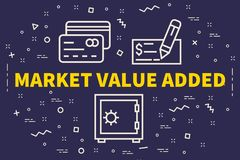 Conceptual business illustration with the words market value add. Ed Stock Photo