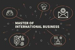Conceptual business illustration with the words master of intern. Ational business Royalty Free Stock Images