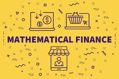Conceptual business illustration with the words mathematical fin. Ance Stock Photos