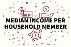 Conceptual business illustration with the words median income pe. R household member Royalty Free Stock Photos