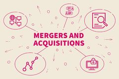 Conceptual business illustration with the words mergers and acquisitions royalty free illustration