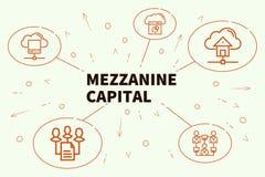 Conceptual business illustration with the words mezzanine capita. L Stock Photo