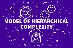 Conceptual business illustration with the words model of hierarc. Hical complexity Stock Image