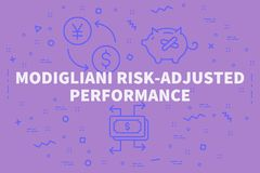 Conceptual business illustration with the words modigliani risk-. Adjusted performance Stock Photos