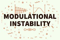 Conceptual business illustration with the words modulational ins. Tability royalty free illustration