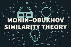 Conceptual business illustration with the words monin–obukhov. Similarity theory vector illustration