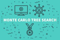 Conceptual business illustration with the words monte carlo tree. Search stock illustration