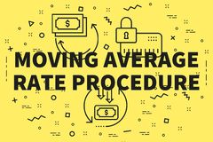 Conceptual business illustration with the words moving average r. Ate procedure Stock Images
