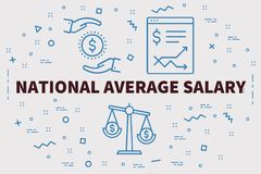 Conceptual business illustration with the words national average. Salary Royalty Free Stock Photo