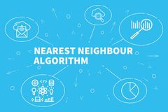 Conceptual business illustration with the words nearest neighbou. R algorithm Stock Images