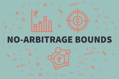 Conceptual business illustration with the words no-arbitrage bou. Nds Royalty Free Stock Image