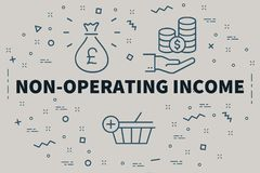 Conceptual business illustration with the words non-operating in royalty free illustration