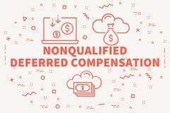 Conceptual business illustration with the words nonqualified def. Erred compensation Royalty Free Stock Image