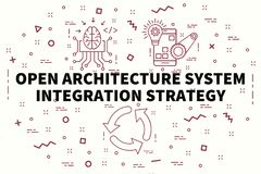 Conceptual business illustration with the words open architectur. E system integration strategy Stock Images