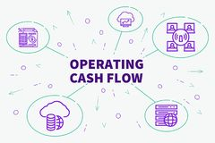 Conceptual business illustration with the words operating cash f. Low Stock Photo