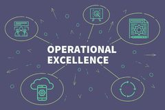 Conceptual business illustration with the words operational excellence vector illustration