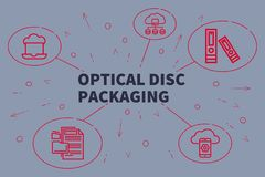Conceptual business illustration with the words optical disc pac royalty free illustration