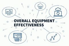 Conceptual business illustration with the words overall equipmen. T effectiveness Stock Photo