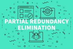 Conceptual business illustration with the words partial redundan. Cy elimination Royalty Free Stock Photos