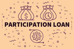 Conceptual business illustration with the words participation lo. An Stock Photos